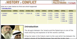 Screenshot of BBC Israeli/Palestinian Conflict Timeline
