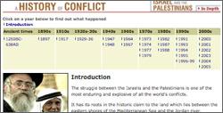 Screenshot of BBC Israeli/Palestinian Conflict Timeline